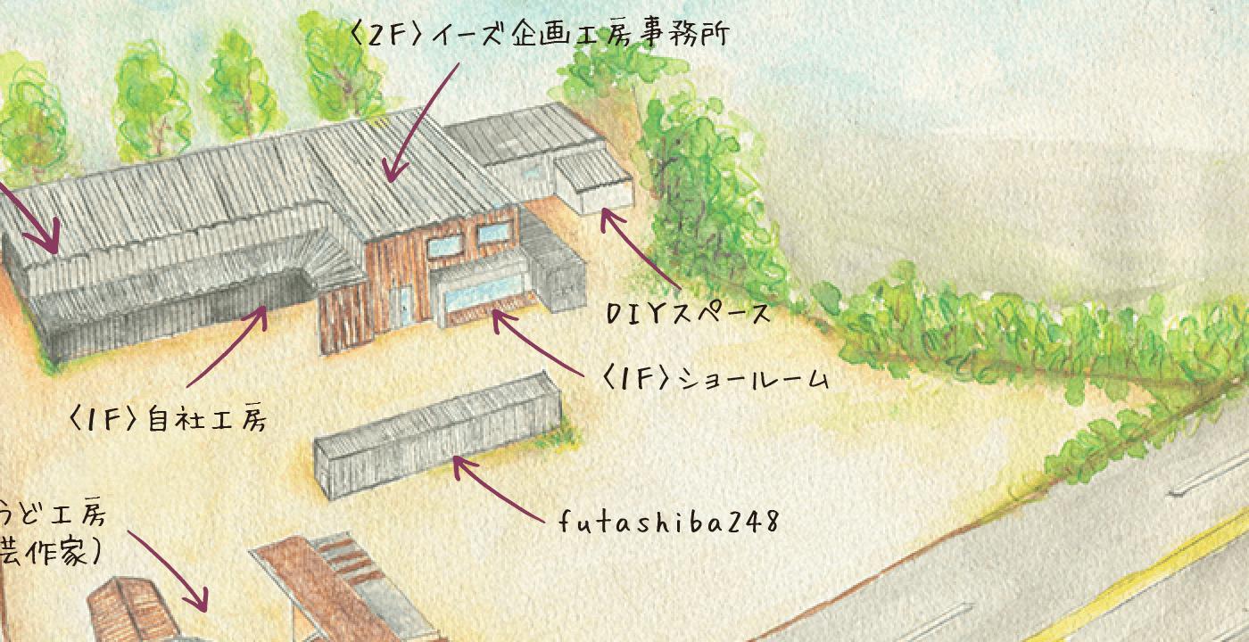 e's Village 株式会社イーズ企画工房